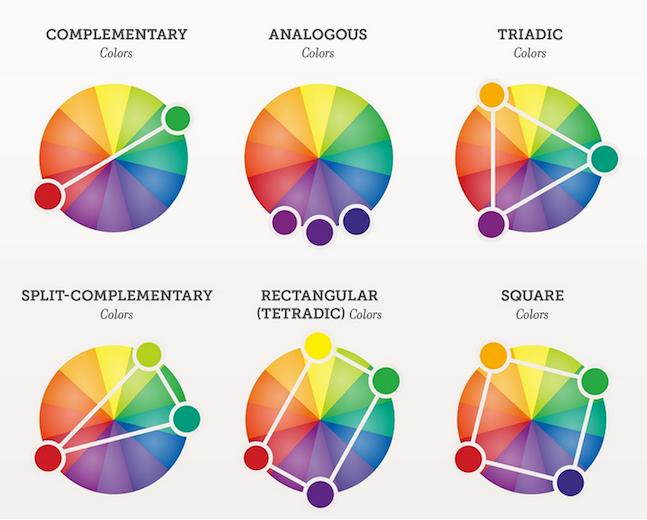 Esquema de Colores
