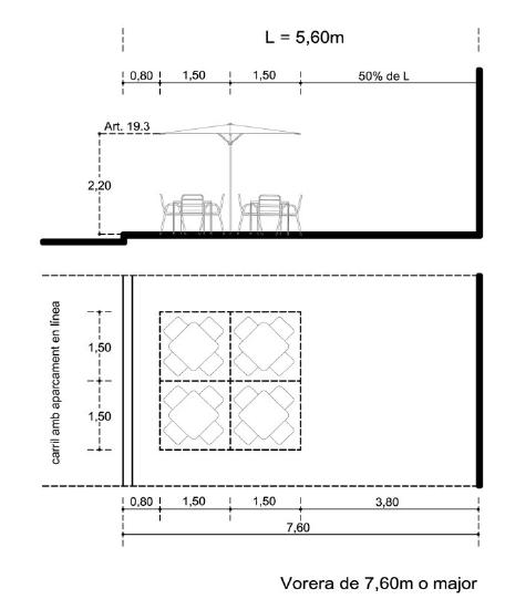 Dimensiones mesas y sillas terraza restaurante