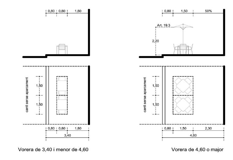 Dimensiones mesas y sombrillas terraza restaurante