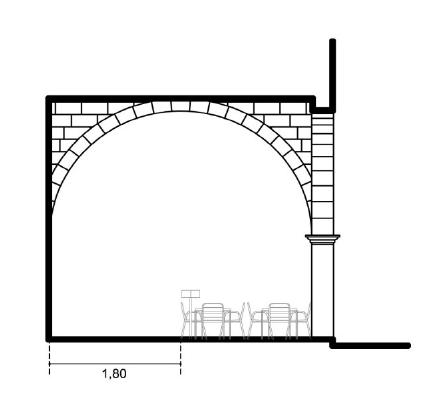 Distancia acera terraza bar